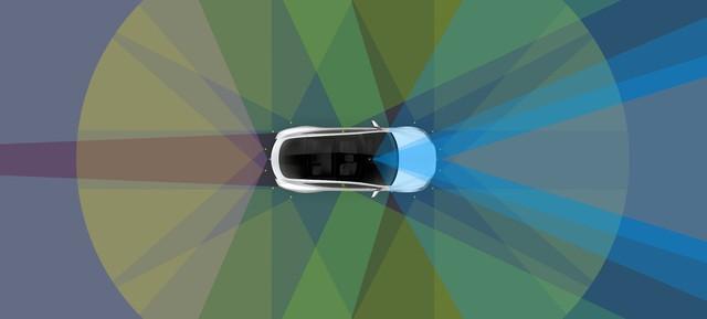 Những điều ấn tượng nhất mà xe tự lái Tesla có thể làm được - Ảnh 2.