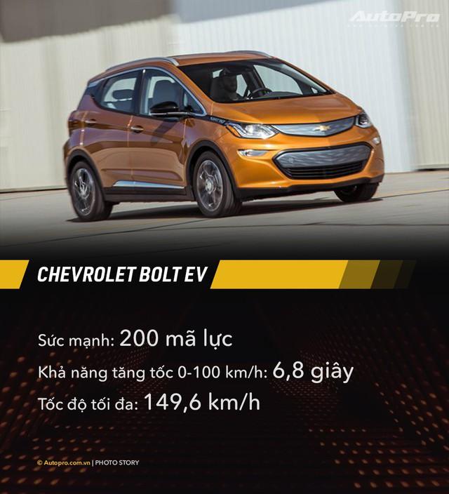 Mạnh hàng trăm mã lực nhưng 10 mẫu xe này không thể chạy nhanh hơn 160km/h - Ảnh 4.