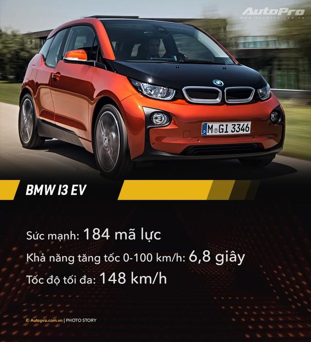 Mạnh hàng trăm mã lực nhưng 10 mẫu xe này không thể chạy nhanh hơn 160km/h - Ảnh 5.