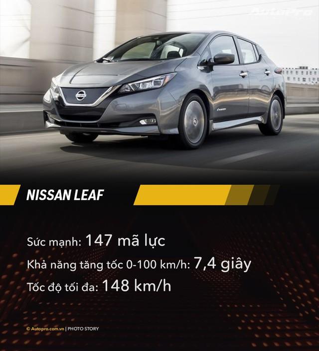 Mạnh hàng trăm mã lực nhưng 10 mẫu xe này không thể chạy nhanh hơn 160km/h - Ảnh 7.