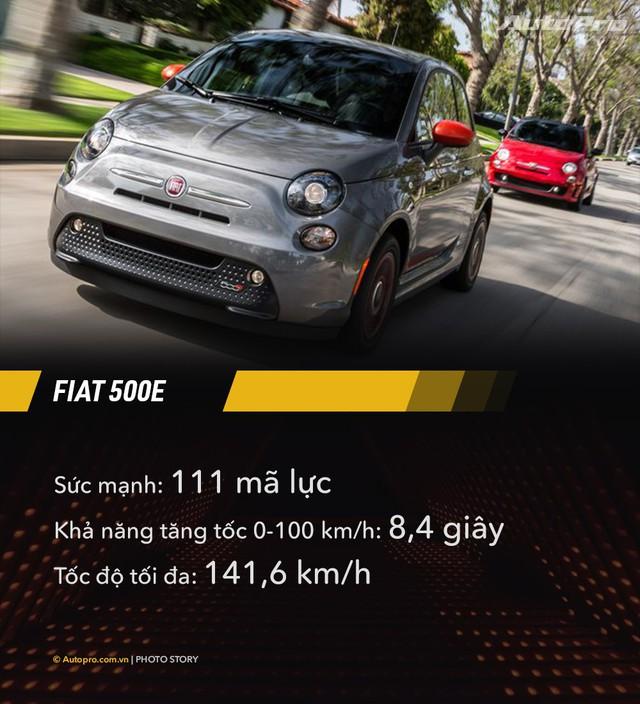 Mạnh hàng trăm mã lực nhưng 10 mẫu xe này không thể chạy nhanh hơn 160km/h - Ảnh 8.