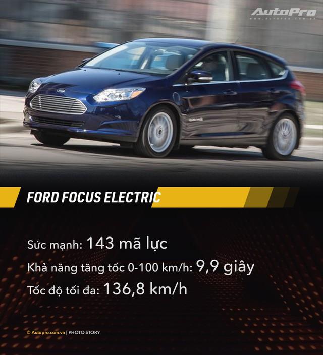Mạnh hàng trăm mã lực nhưng 10 mẫu xe này không thể chạy nhanh hơn 160km/h - Ảnh 9.