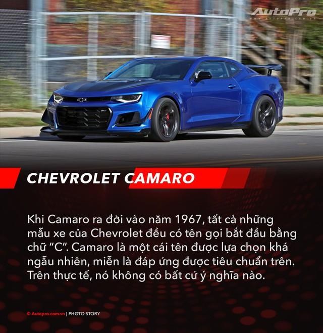Những sự thật không tưởng phía sau cái tên của những mẫu xe nổi tiếng - Ảnh 4.