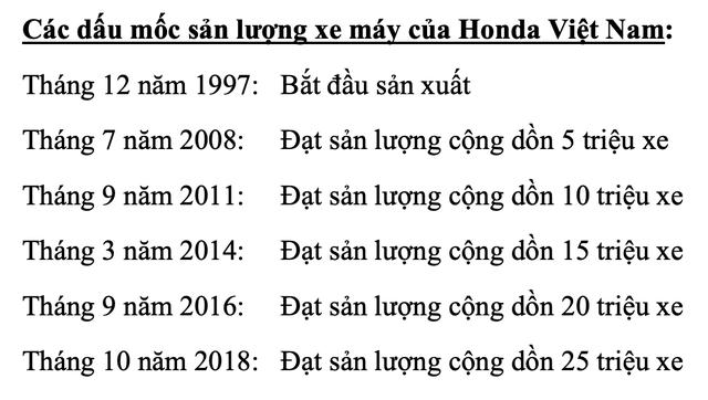 Xe máy Honda sẽ bớt độn giá tại đại lý? - Ảnh 2.