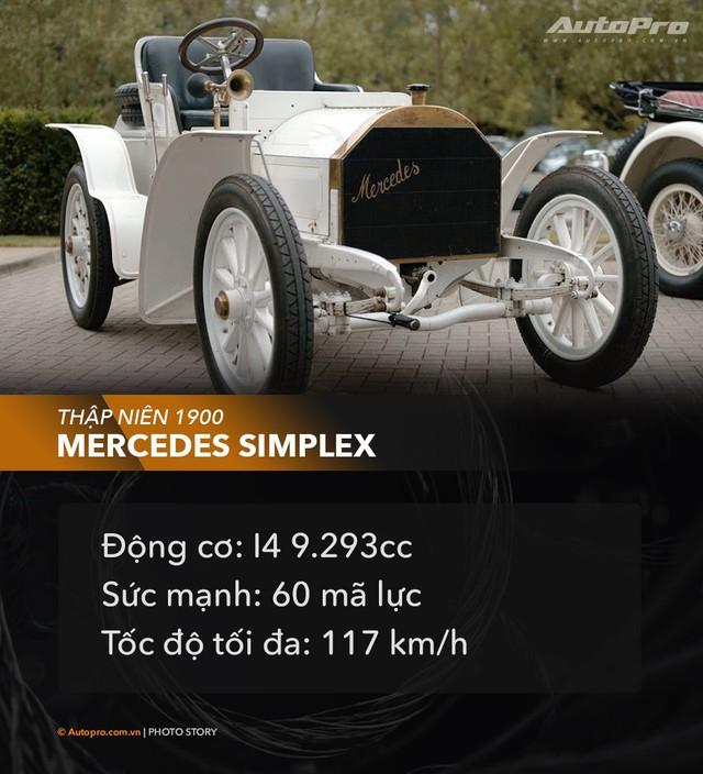 Hành trình phá vỡ những giới hạn tốc độ của ngành công nghiệp xe hơi thế giới - Ảnh 1.