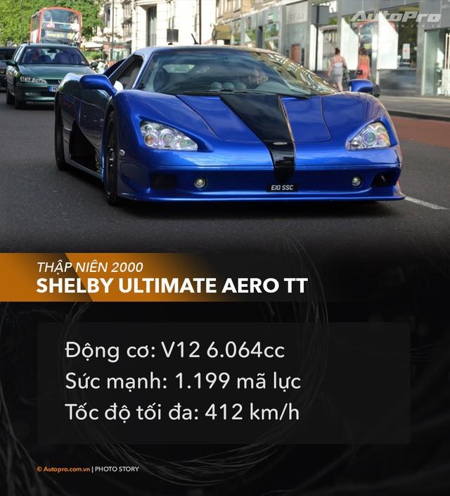 Hành trình phá vỡ những giới hạn tốc độ của ngành công nghiệp xe hơi thế giới - Ảnh 11.