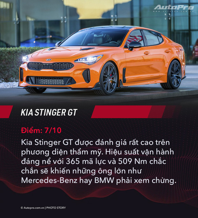 Nhiều sedan bán kém tại Việt Nam nhưng được đánh giá tốt nhất tại Mỹ - Ảnh 9.