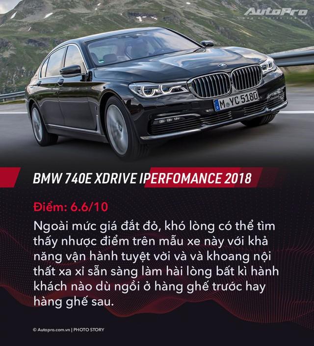 Nhiều sedan bán kém tại Việt Nam nhưng được đánh giá tốt nhất tại Mỹ - Ảnh 8.