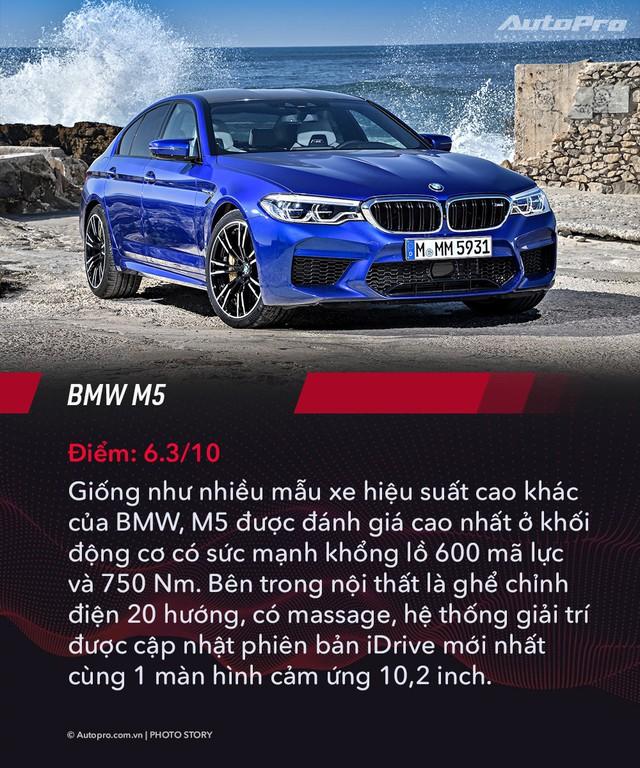 Nhiều sedan bán kém tại Việt Nam nhưng được đánh giá tốt nhất tại Mỹ - Ảnh 6.