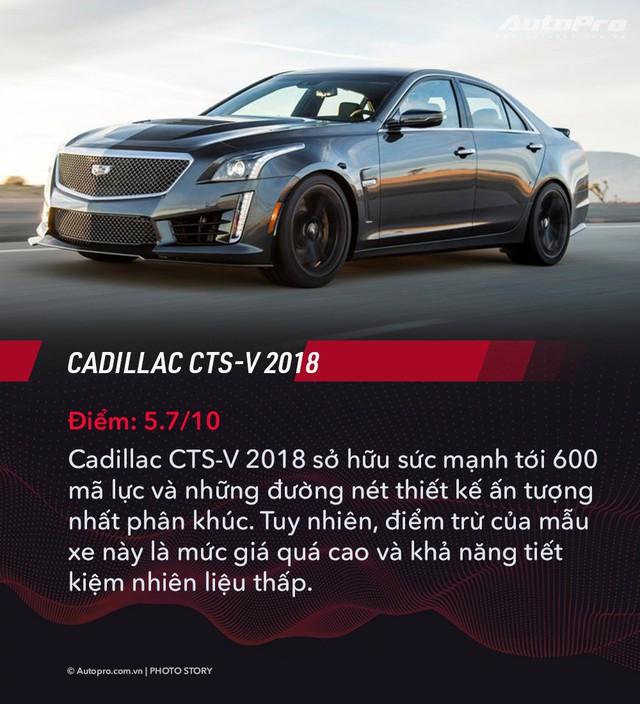 Nhiều sedan bán kém tại Việt Nam nhưng được đánh giá tốt nhất tại Mỹ - Ảnh 3.