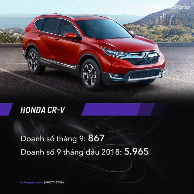 10 xe bán chạy nhất tháng 9/2018: Toyota Vios bỏ xa Hyundai Grand i10, Honda CR-V vượt Mazda CX-5 - Ảnh 9.