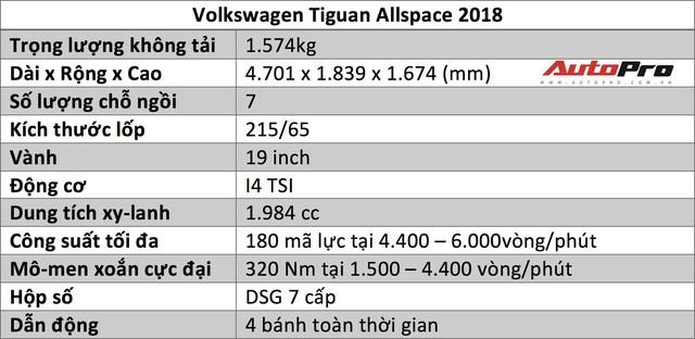 [Video] Khám phá Volkswagen Tiguan Allspace: Xe Đức 7 chỗ nhập khẩu duy nhất có giá dưới 2 tỷ đồng - Ảnh 2.