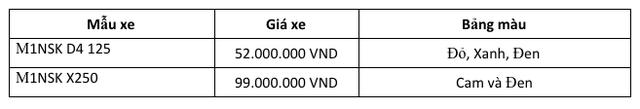 Thêm hai mẫu xe côn tay giá rẻ mới có mặt tại Việt Nam - Ảnh 6.