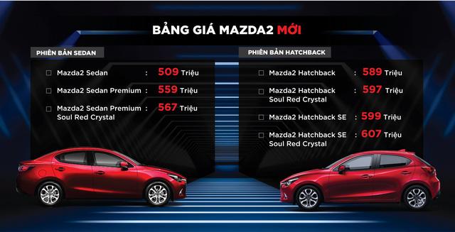 Ra mắt Mazda2 2018: Màu mới, nội thất sáng màu, thêm công nghệ, giá cao nhất 607 triệu đồng - Ảnh 5.