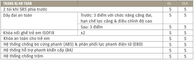 Giá cao hơn 100 triệu đồng, Suzuki Swift tại Việt Nam còn thiếu loạt trang bị an toàn so với bản Thái Lan - Ảnh 5.
