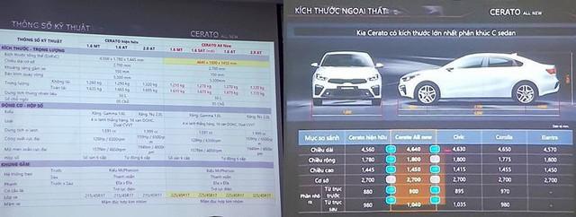 Lộ những thông số đầu tiên của Kia Cerato 2019 tại Việt Nam: Kích thước lớn bậc nhất phân khúc, hộp số gây bất ngờ - Ảnh 1.