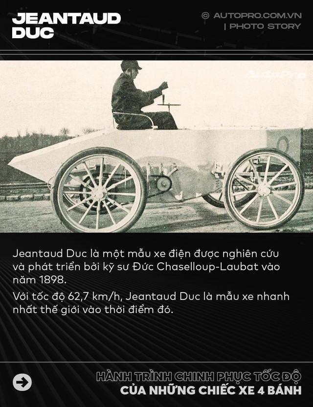 Nhân loại đã mất bao lâu để cán mốc tốc độ hơn 1.000 km/h - Ảnh 1.