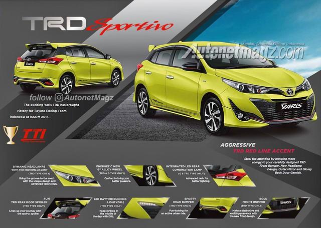 Lộ chi tiết bản thể thao TRD Sportivo mới cho Toyota Yaris - Ảnh 1.