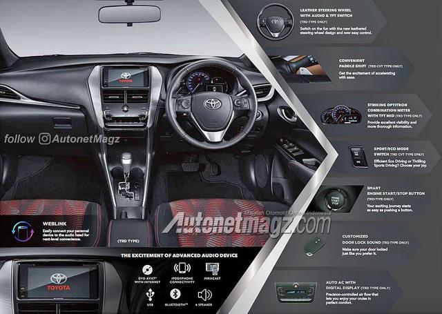 Lộ chi tiết bản thể thao TRD Sportivo mới cho Toyota Yaris - Ảnh 2.