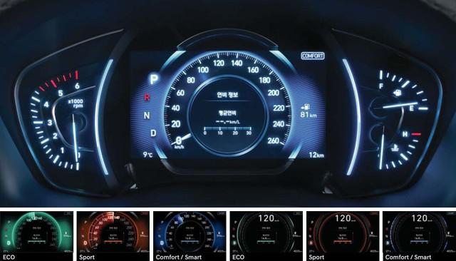 Chi tiết Hyundai Santa Fe thế hệ mới trước giờ ra mắt - Ảnh 9.