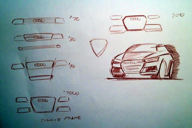 Lưới tản nhiệt Singleframe biểu trưng của Audi tiến hóa thế nào qua từng thế hệ? - Ảnh 2.