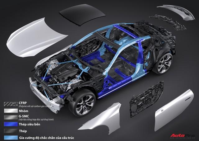 Black Panther có đủ sức giúp Lexus giải cơn khát vua xe sang tại Mỹ 7 năm qua? - Ảnh 5.