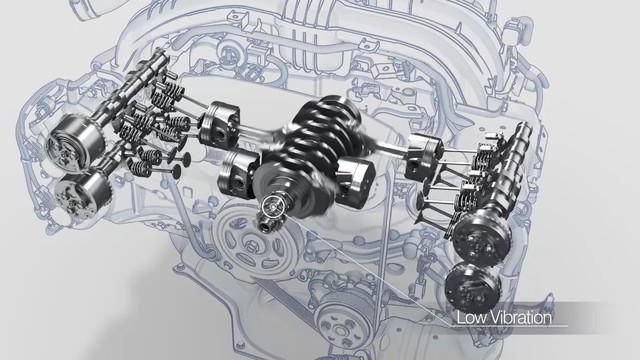 Những công nghệ tạo nên đặc trưng của xe Subaru - Ảnh 3.