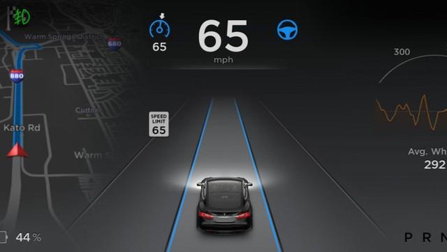 """Con đường """"tiến hoá"""" của xe tự lái diễn ra như thế nào? - Ảnh 3."""