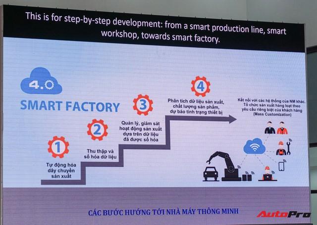 Khám phá bên trong nhà máy THACO Mazda lớn nhất Đông Nam Á - Ảnh 2.