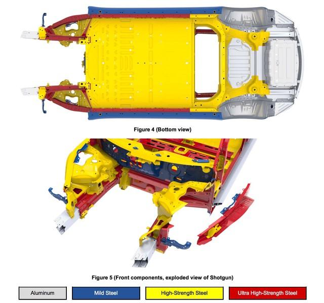 Nhôm đối đầu thép: Đâu là chất liệu chế tạo ô tô trong thời gian tới? - Ảnh 1.