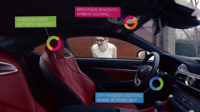 Lexus sắp cho phép người dùng... liếm để khởi động xe - Ảnh 1.