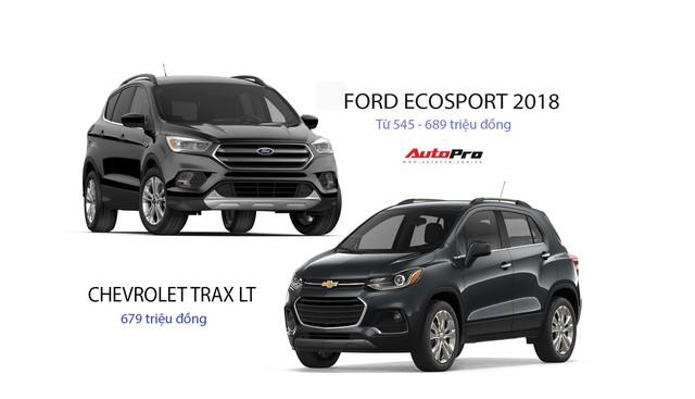 Cùng tầm giá, chọn Ford Ecosport 2018 lắp ráp hay Chevrolet Trax nhập - Ảnh 17.