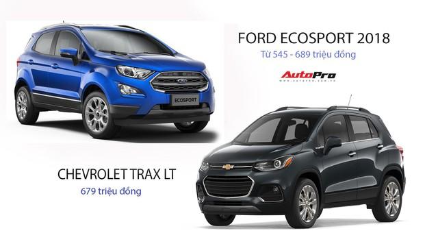 Cùng tầm giá, chọn Ford Ecosport 2018 lắp ráp hay Chevrolet Trax nhập