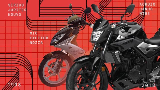 Những cột mốc quan trọng nhất của Yamaha trong 20 năm tại Việt Nam