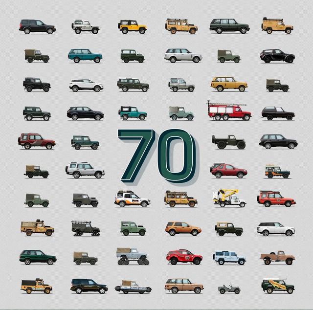 Đã 70 năm kể từ ngày chiếc Land Rover đầu tiên ra mắt thế giới - Ảnh 1.