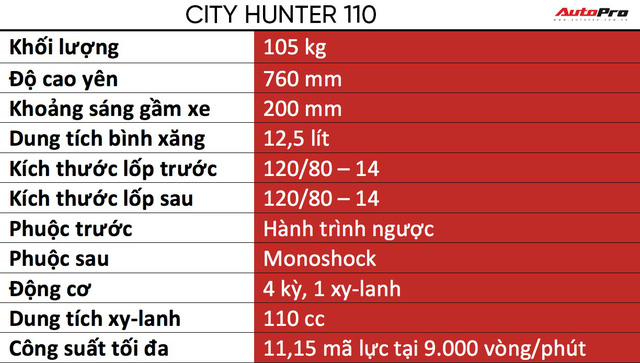Nếu dè chừng City Hunter vì sợ hàng nhái thì đây là cái được/mất sau mức giá 33 triệu đồng - Ảnh 2.