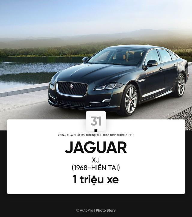 [Photo Story] Những mẫu xe bán chạy nhất mọi thời đại tính theo từng thương hiệu (Phần I) - Ảnh 10.