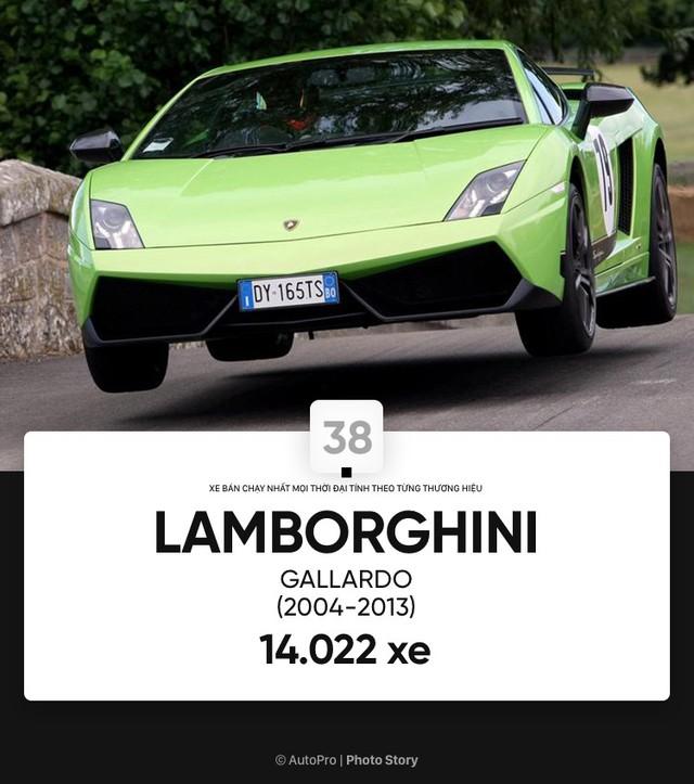 [Photo Story] Những mẫu xe bán chạy nhất mọi thời đại tính theo từng thương hiệu (Phần I) - Ảnh 3.