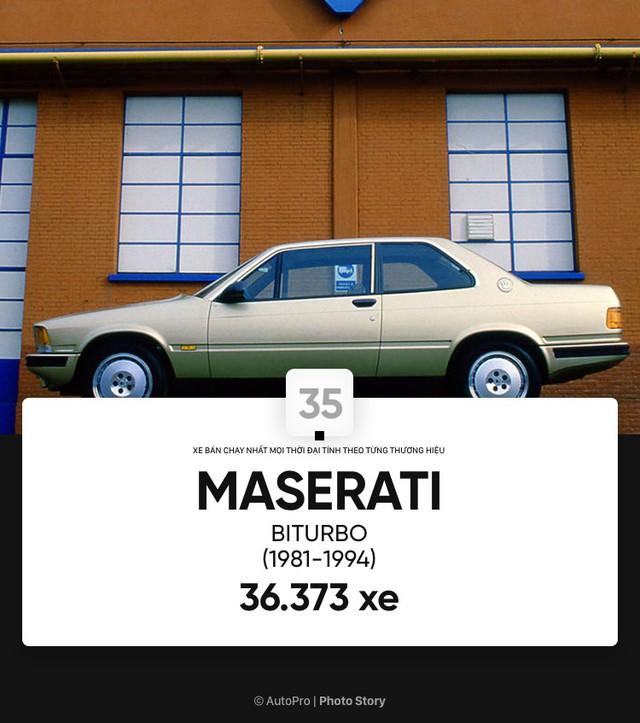 [Photo Story] Những mẫu xe bán chạy nhất mọi thời đại tính theo từng thương hiệu (Phần I) - Ảnh 6.