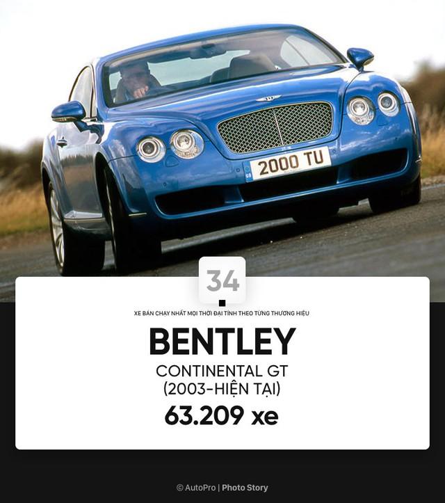 [Photo Story] Những mẫu xe bán chạy nhất mọi thời đại tính theo từng thương hiệu (Phần I) - Ảnh 7.