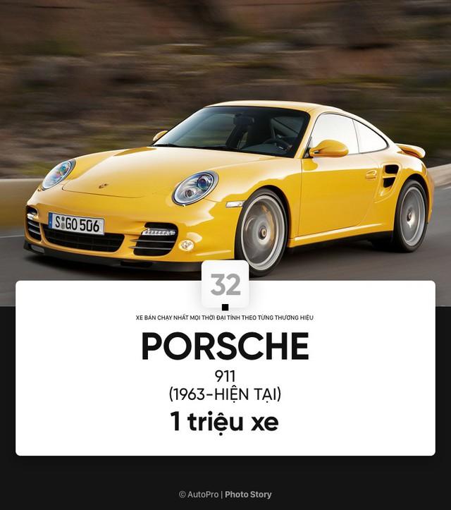 [Photo Story] Những mẫu xe bán chạy nhất mọi thời đại tính theo từng thương hiệu (Phần I) - Ảnh 9.