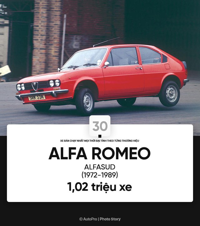[Photo Story] Những mẫu xe bán chạy nhất mọi thời đại tính theo từng thương hiệu (Phần II) - Ảnh 1.