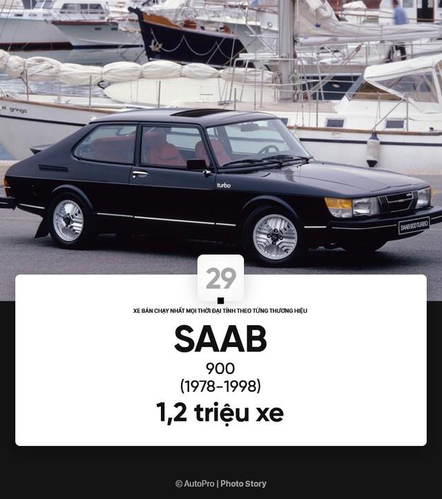 [Photo Story] Những mẫu xe bán chạy nhất mọi thời đại tính theo từng thương hiệu (Phần II) - Ảnh 2.