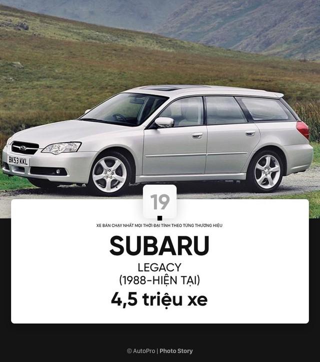 [Photo Story] Những mẫu xe bán chạy nhất mọi thời đại tính theo từng thương hiệu (Phần III) - Ảnh 2.