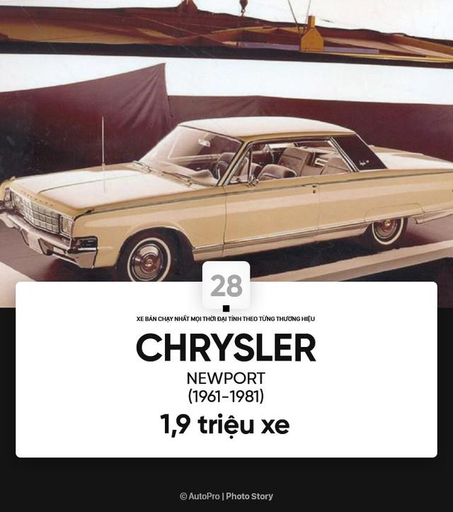 [Photo Story] Những mẫu xe bán chạy nhất mọi thời đại tính theo từng thương hiệu (Phần II) - Ảnh 3.