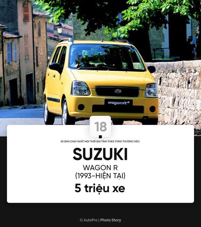 [Photo Story] Những mẫu xe bán chạy nhất mọi thời đại tính theo từng thương hiệu (Phần III) - Ảnh 3.