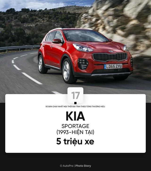 [Photo Story] Những mẫu xe bán chạy nhất mọi thời đại tính theo từng thương hiệu (Phần III) - Ảnh 4.