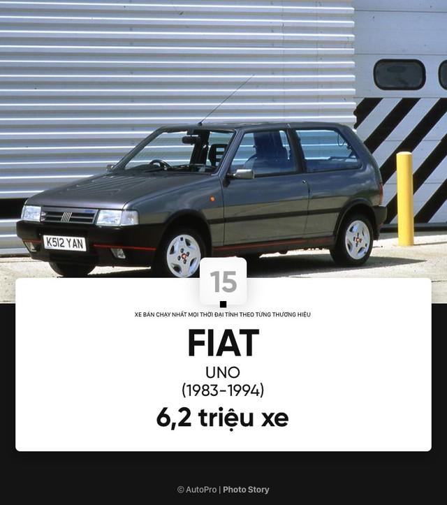 [Photo Story] Những mẫu xe bán chạy nhất mọi thời đại tính theo từng thương hiệu (Phần III) - Ảnh 6.