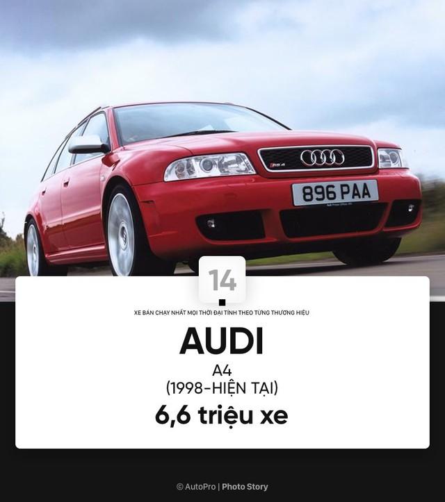 [Photo Story] Những mẫu xe bán chạy nhất mọi thời đại tính theo từng thương hiệu (Phần III) - Ảnh 7.