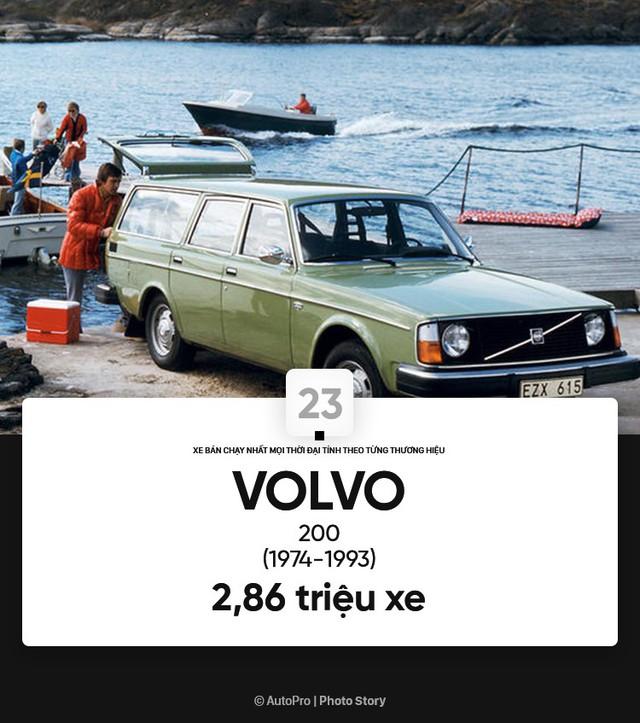 [Photo Story] Những mẫu xe bán chạy nhất mọi thời đại tính theo từng thương hiệu (Phần II) - Ảnh 8.